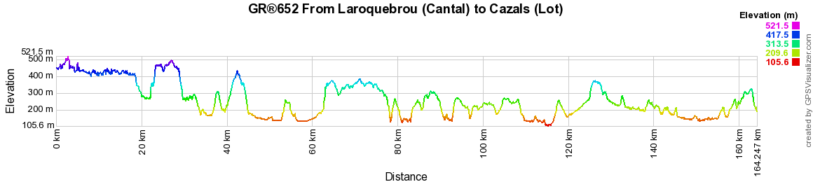 GR652 Hiking from Laroquebrou (Cantal) to Rocamadour (Lot) 2