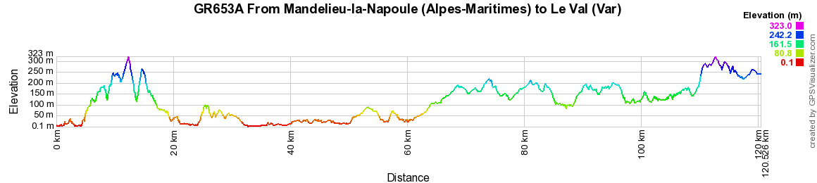 GR653A Hiking from Mandelieu-la-Napoule (Alpes-Maritimes) to Le Val (Var) 2