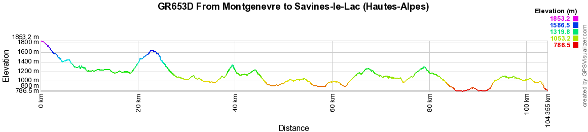 GR653D Hiking from Montgenevre to Savines-le-Lac (Hautes-Alpes) 2