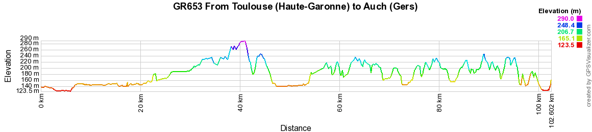GR653 Hiking from Toulouse (Haute-Garonne) to Auch (Gers) 2