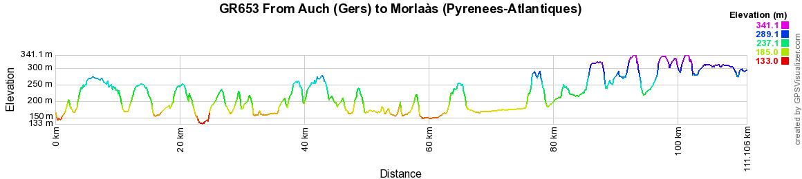 GR653 Hiking from Auch (Gers) to Morlaàs (Pyrenees-Atlantiques) 2