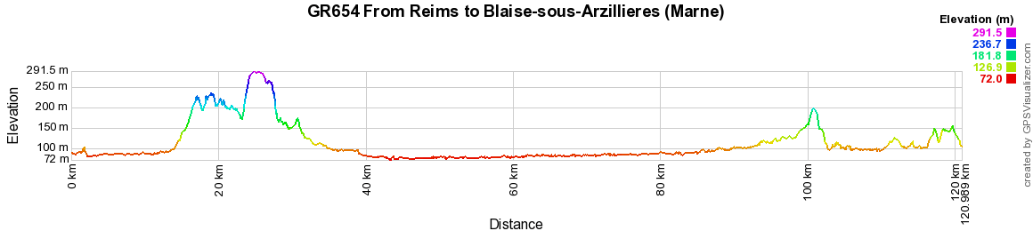 GR654 Walking from Reims to Blaise-sous-Arzillieres (Marne) 2
