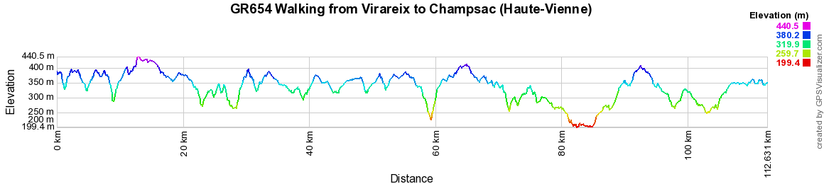 GR654 Walking from Virareix to Champsac (Haute-Vienne)