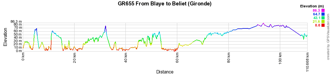 GR655 Walking from  Blaye to Beliet (Gironde)