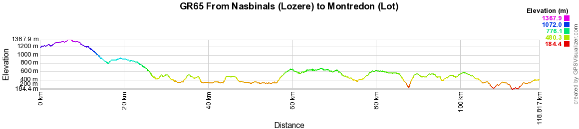 GR65 Hiking from Nasbinals (Lozere) to Montredon (Lot) 2