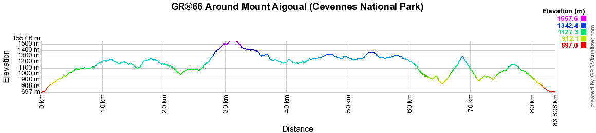 GR66 Hiking around Mount Aigoual (Cevennes)