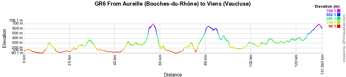 GR6 Hiking from Viens (Vaucluse) to Bayons (Alpes-de-Haute-Provence) 2