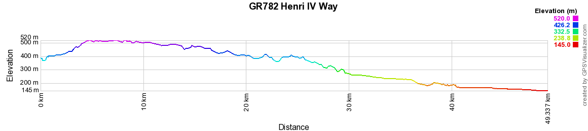 GR782 Henri IV Way. Hiking from Lourdes (Hautes-Pyrenees) to Artiguelouve (Pyrenees-Atlantiques) 2