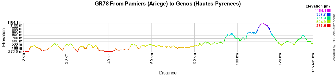 GR78 Hiking from Pamiers (Ariege) to Genos (Hautes-Pyrenees) 2