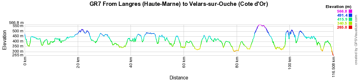 GR7 Hiking from Langres (Haute-Marne) to Velars-sur-Ouche (Cote d'Or)