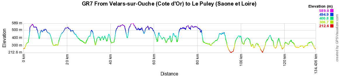 GR7 Hiking from Velars-sur-Ouche (Cote d'Or) to Le Puley (Saone and Loire) 2