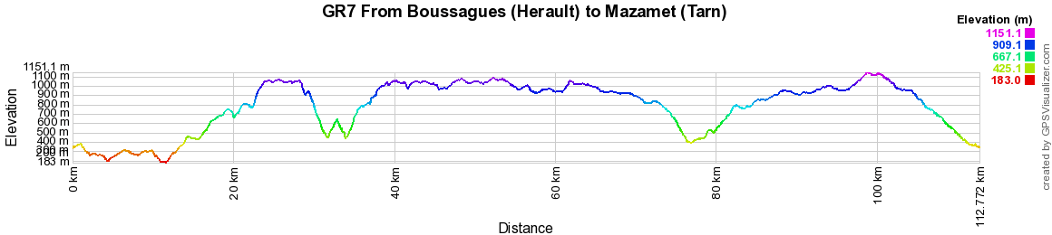 GR7 Hiking from Boussagues (Herault) to Mazamet (Tarn) 2
