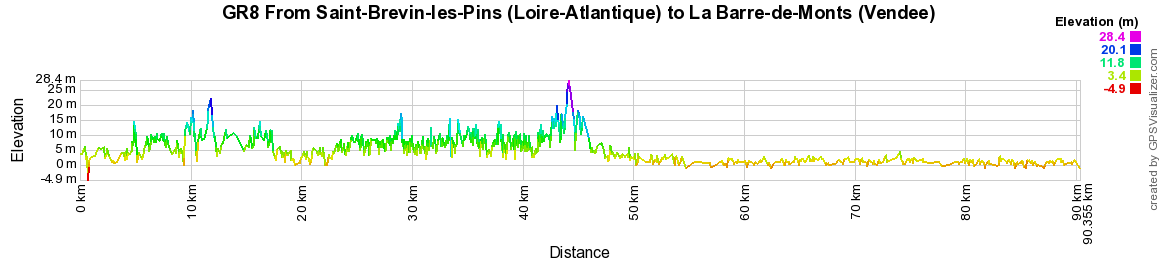 GR8 Hiking from St-Brevin-les-Pins (Loire-Atlantique) to La Barre-de-Monts (Vendee) 2