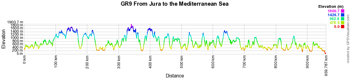 GR9 Hiking from Jura to the Mediterranean Sea 2