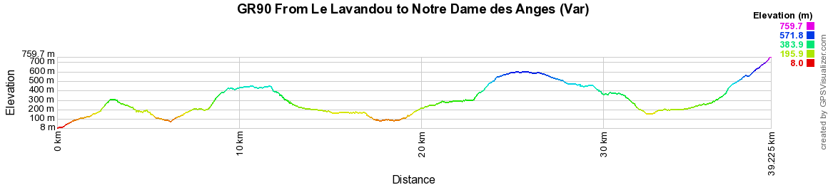 GR90 Hiking from Le Lavandou to Notre Dame des Anges (Var) 2