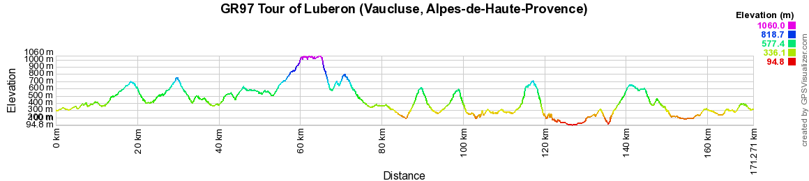 GR97 Hiking on the Tour of Luberon (Vaucluse, Alpes-de-Haute-Provence) 2