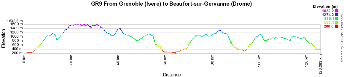 GR9 Hiking from Grenoble (Isere) to Beaufort-sur-Gervanne (Drome) 2