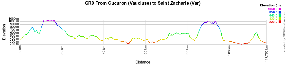 GR9 Hiking from Cucuron (Vaucluse) to Saint Zacharie (Var)