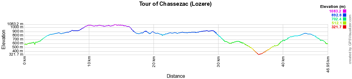 Hiking around the Chassezac river (Lozere) 2
