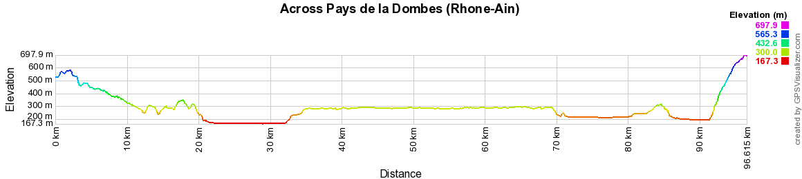 Hiking from Beaujolais to Bugey through Pays de la Dombes (Rhone-Ain) 2