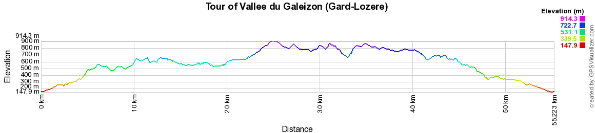 Hiking around the Valley of Galeizon (Gard-Lozere)