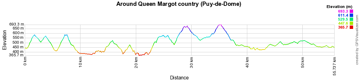 Hiking on the  Tour of Reine Margot (Puy-de-Dome)