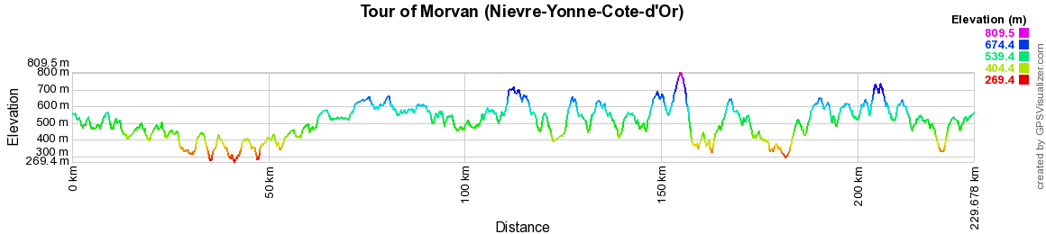 Hiking on the Tour of Morvan (Nievre-Yonne-Cote-d'Or)
