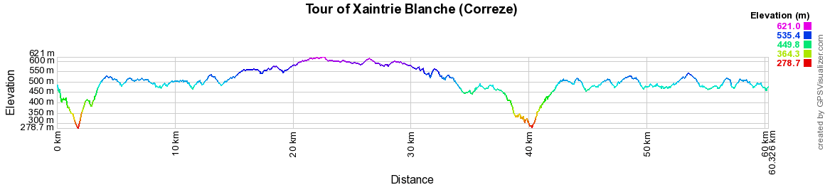 Hiking on the GR de Pays Tour of Xaintrie Blanche (Correze) 2
