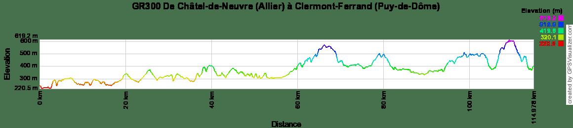 section randonnée clermont ferrand